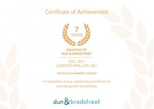 Rudy Lira Kusuma Home Selling Team has been a member of good standing with Dun & Dradstreet since 2011