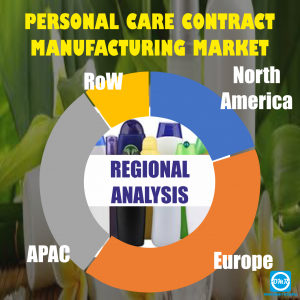 Personal Care Contract Manufacturing Market