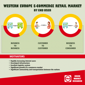 Western Europe e-commerce Retail Market Research