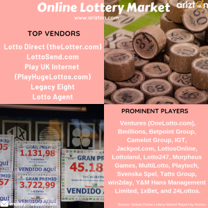 Online lottery market - major companies