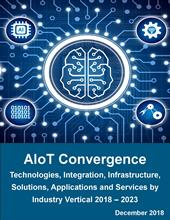 Artificial Intelligence and Internet of Things Convergence