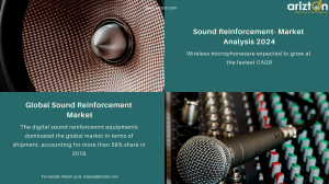 Sound Reinforcement Market Insights 2024