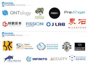Onchain Custodian clients and partners 23/04/2019