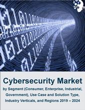 Cybersecurity Market Sizing