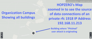 Private rfc 1918 mapping of phish attacks