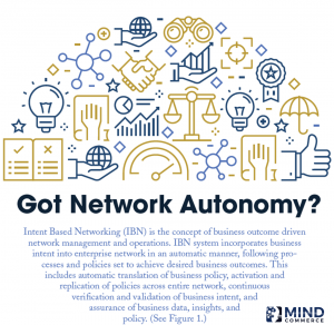 Get Network Autonomy with Intent Based Networking Solutions