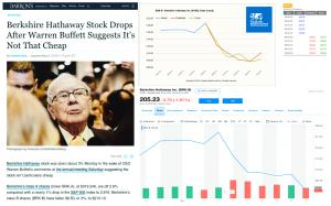 Berkshire Hathaway B Stock Price Drop Predicted