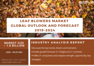 Leaf blower market - global outlook and forecast 2024