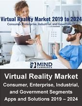 Virtual Reality Market Sizing and Analysis