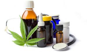 CBD Hemp Oil Market 2019