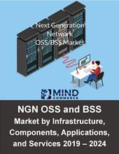 Next Generation Network OSS BSS