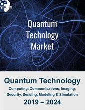 Quantum Technology Market Analysis