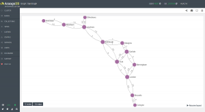 Using k Shortest Path, a new graph query in ArangoDB 3.5, to find the shortest distance between cities.